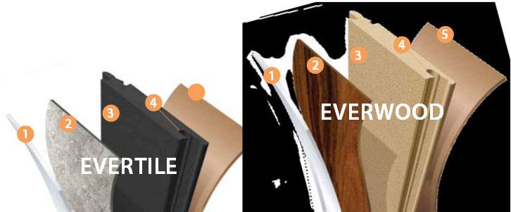 torlys-everwood-evertile vinyl flooring